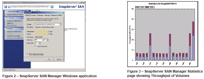 SnapServer S2000 iSCSI SAN optimized for Windows