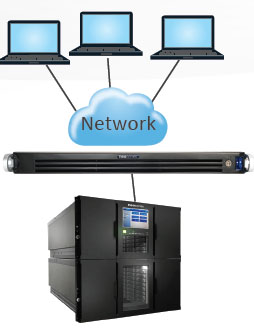 NEO Agility LTFS Solution and Archive appliance for NEOs Tape Libraries