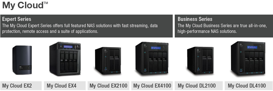 WD My cloud NAS Portfolio Overview