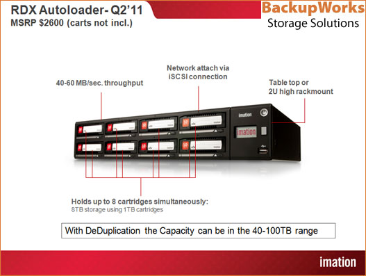 Imation RDX A8 Autoloader - JBOD at BackupWorks.com