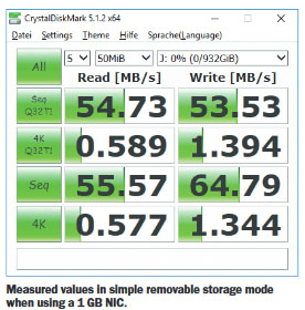 RDX QuikStation 8 Measured Values in removable Storage mode
