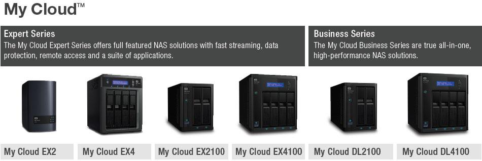 Western Digital NAS - Network Attached Storage by WD
